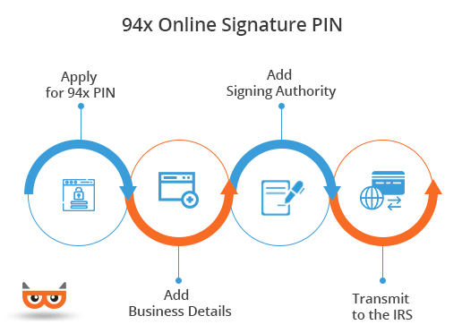 signature online free