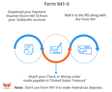Form 941 V Payment Voucher For Paying Balance Due With Form 941