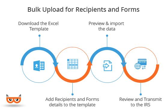 Bulk Upload Employers/Employees W-2 Details & File Multiple W2s